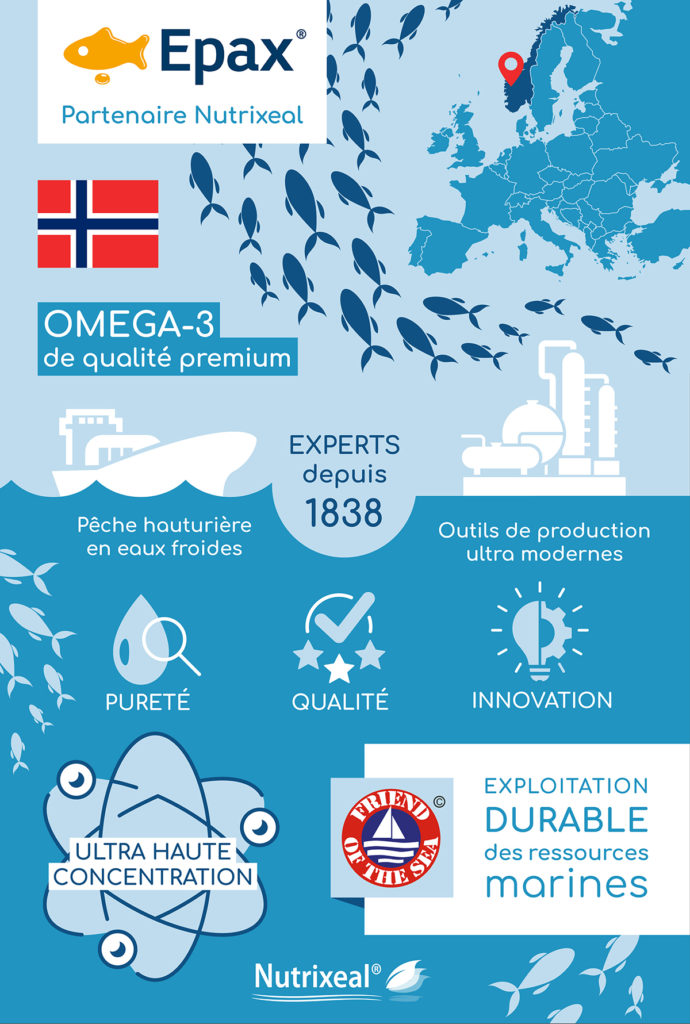 infographie epax partenaire Nutrixeal omega-3